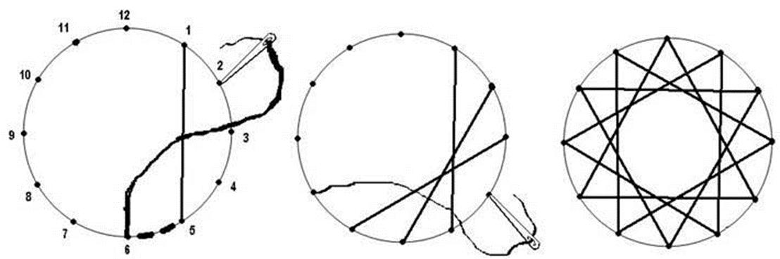 Прием в технике изонить круг