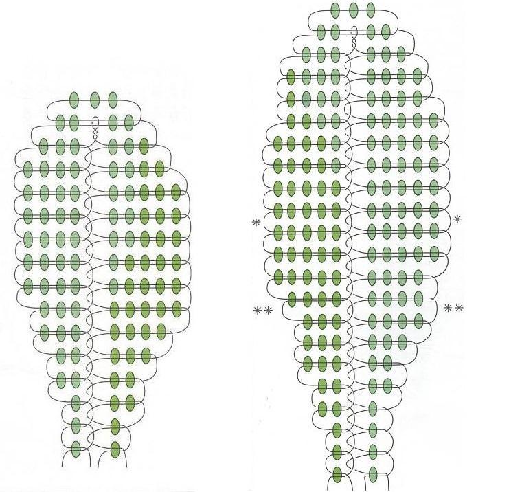 Ландыши из бисера: схема и подробная инструкция
