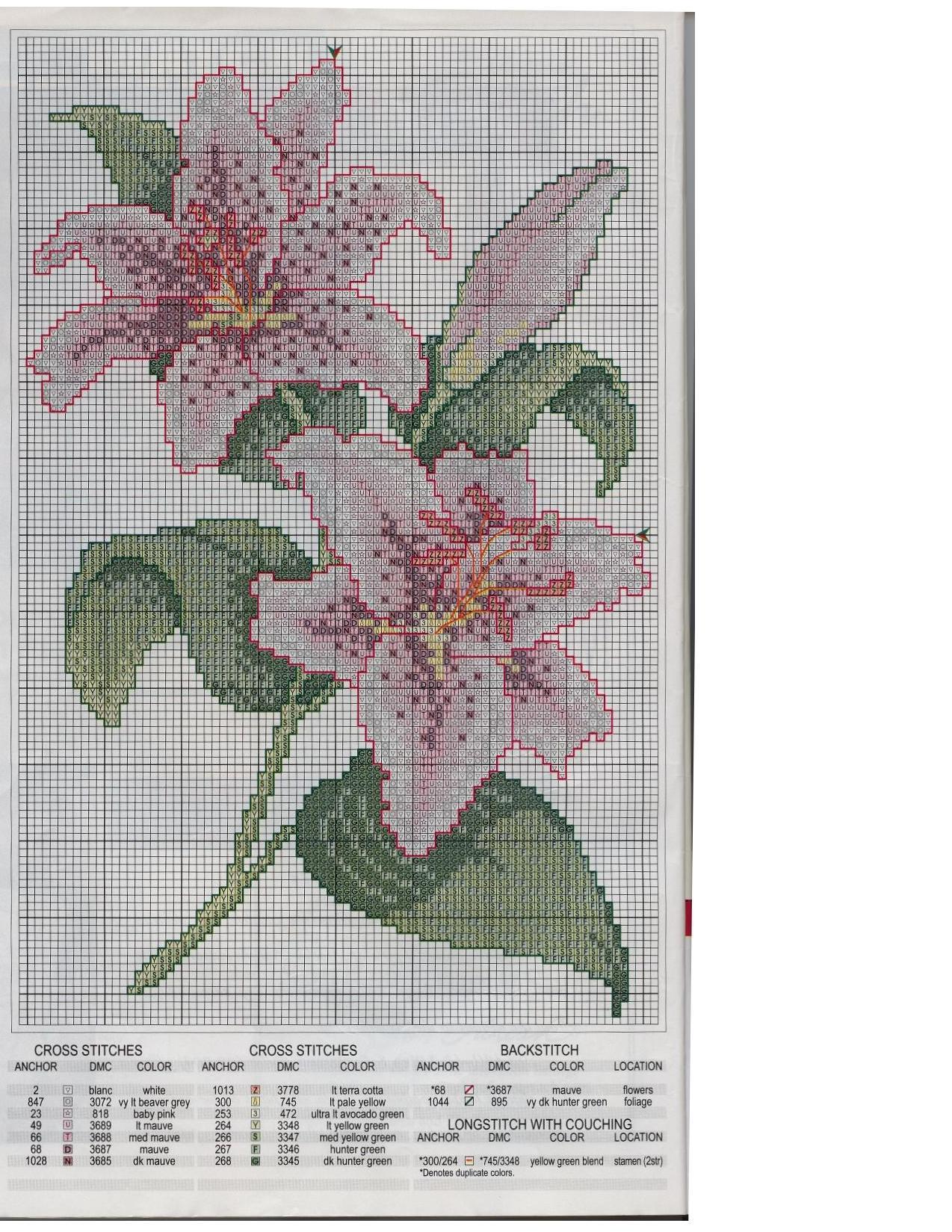 Популярные схемы цветов из бисера
